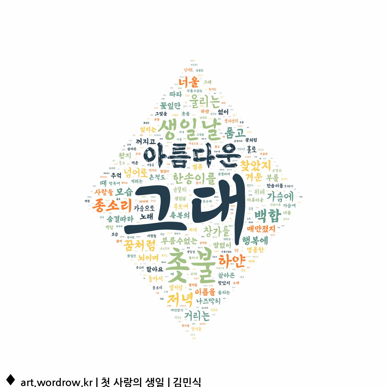 워드 아트: 첫 사랑의 생일 [김민식]-73